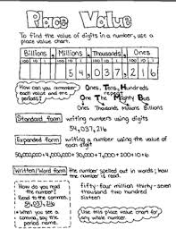 Place Value Anchor Chart Student Notes
