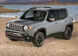 2018 jeep yellow. fine jeep 2018 jeep renegade trailhawk price review inside yellow t