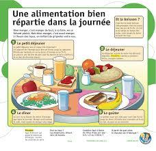 La Folie Du Fran Ais Nutrition Pinterest Gouv Fr