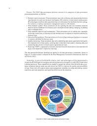 my timetable essay nation myanmar
