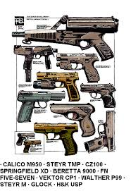 Military And Weapons Weapon Id Charts