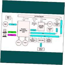 nissan maxima vacuum hose diagram wiring diagram for car engine volvo 850 egr valve location additionally fuse box diagram for a 2002 ford f150 additionally wiring