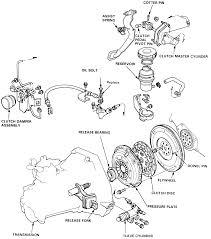 Clutch lever