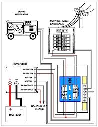 onan generator transfer switch wiring diagram wiring diagram list wiring diagram generator transfer switch wiring diagram var onan generator transfer switch wiring diagram