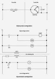 similiar ladder logic fan controller keywords ladder schematic hvac fan control schematic wiring harness wiring