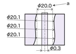 Shaft Straightness Tolerance Chart Maximum Material Condition Mmc Gd T Techniques Gd T
