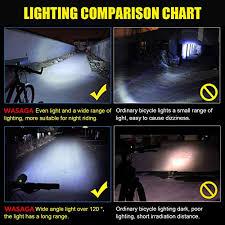 Bicycle Headlight Comparison Chart Wasaga Led Bike Light Waterproof Bicycle Front Light
