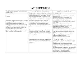 Arte 1 5