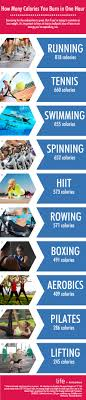 how many calories you burn during exercise