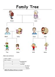 best spanish worksheets family ideas have in best 25 spanish worksheets family ideas have in spanish es in spanish and how are you spanish