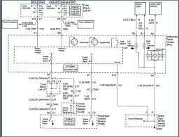28 inspirational 2003 chevy tahoe fuse box diagram 2003 chevy tahoe fuse box diagram lovely 2004 chevy bu fuse box diagram new chevrolet tahoe