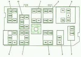 power window circuit breakercar wiring diagram 2001 gmc jimmy 4×4 fuse box diagram