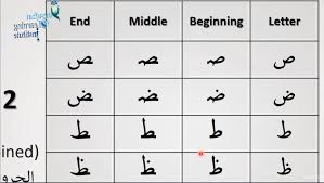 Otherwise, phonetic symbols may not display correctly. Get Arabic From Scratch Arabic Alphabet Pronunciation Cpaleaks Home Of Vip Leaks