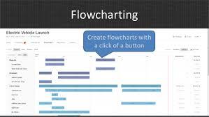 The Evolution Of Digital Media Planning