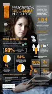 best prescription drug abuse images drugs abuse college prescription drug abuse trends by jason steelz