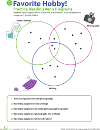 Venn Diagram For Second Graders Second Grade Diagrams Shared By Qqnvr