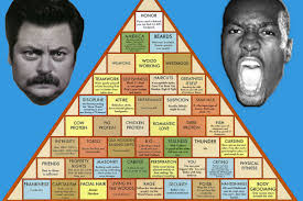 Serge Ibaka And Ron Swansons Pyramid Of Greatness Welcome