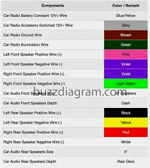 radio wiring diagram toyota camry 1998 wiring diagrams best 1990 camry radio wiring new era of wiring diagram u2022 94 toyota camry stereo wiring diagram radio wiring diagram toyota camry 1998