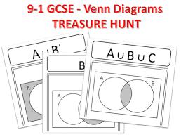 Set Notation Venn Diagram