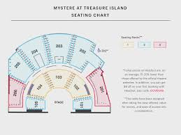 Faithful Zumanity Theatre Seating Chart Las Vegas Treasure