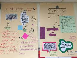 Anchor Chart Display Ideas Student Created Anchor Charts Bcps Lighthouse Schools