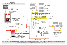 piping diagram for radiant floor heat the wiring diagram installing a hot water boiler the journey johnny d blog wiring diagram