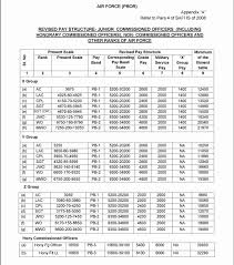 Revised Table For Minimum Guaranteed Pension For Disability
