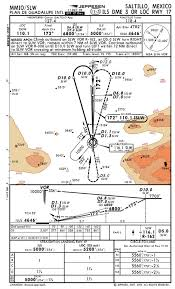 Mexico Ifr Charts The Approach Plate Olympics More Crazy Charts Air Facts