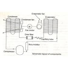 parts of the window air conditioners window ac part figure 3