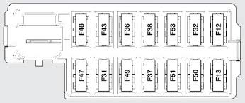 fiat 500 2010 2014 fuse box diagram auto genius fiat 500 2010 2014 fuse box diagram