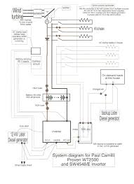 Wiring diagram generator to home valid ponent steel generator wiring diagram wind turbine wiring