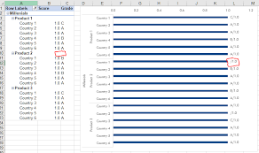 Chart Data Labels Skip Blank Rows Using Value From Cells
