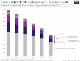 Chicken Pox Chart Vaccination Our World In Data