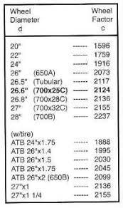 Schwinn Bike Computer Tire Size Chart Schwinn Tire Size Chart 1971 Schwinn Catalog