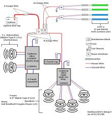 2 channel wiring diagram wiring diagrams terms 2 channel monoblock amp wiring diagram wiring diagram show 2 channel amp wiring diagram 2 channel wiring diagram source wiring 3 speakers