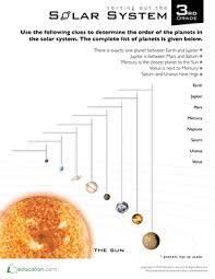 Solar System Chart Worksheet Solar System Worksheet Worksheet Education Com