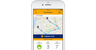 liberty mutual righttrack reviews