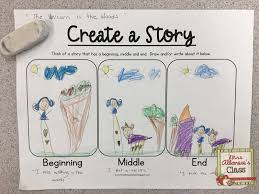 Story Template Beginning Middle End Story Template Beginning Middle End Major Magdalene