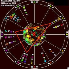 First Meeting Chart 12 Exact First Meeting Chart