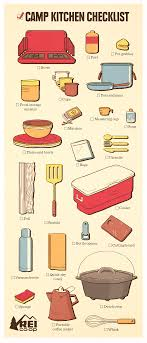 Camping Kitchen Camp Food Kitchen Checklist Rei Expert Advice