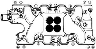 Torque Specs and Bolt Patterns for Small Block Engines – RacingJunk News