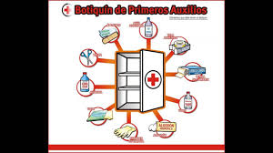 plan de emergencias familiar simulacro plan familiar de emergencia predesalud 2016 youtube