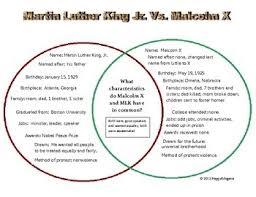 Mlk Vs Malcolm X Venn Diagram Martin Luther King Jr Vs Malcolm X Venn Diagram