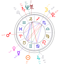 Gemini Girl Iggy Azalea Astrology Birth Chart