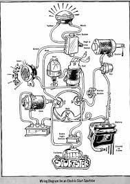 shovelhead starter wiring diagram images 1977 sportster wiring wiring diagram harley printable diagrams