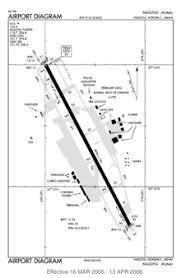 Nagoya Airfield Wikipedia