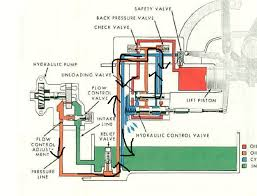 images of ford tractor wiring diagram wire diagram 641 ford tractor engine diagram tractor car wiring diagram pictures 641 ford tractor engine diagram tractor car wiring diagram pictures