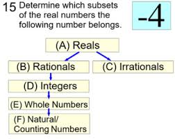 Real Numbers Unit 3 Intros 10 Assignments A Reference For Pdf