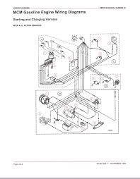 Exelent electric choke wiring diagram picture collection best