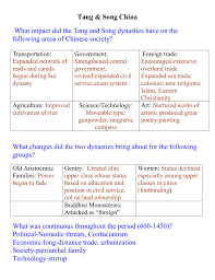 Song Dynasty Spice Chart Chapter 12 Guided Reading Tang And Song China
